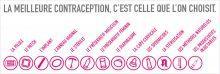 Tous les moyens de contraception pour vous protéger efficacement