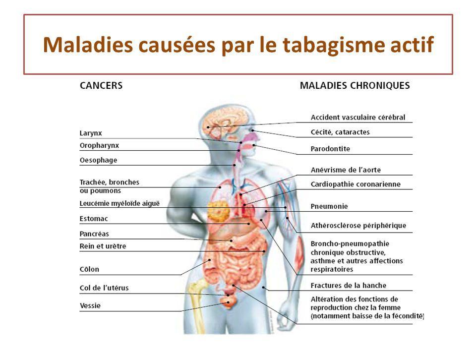 tabactif