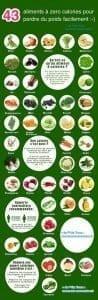 aliments zero calories