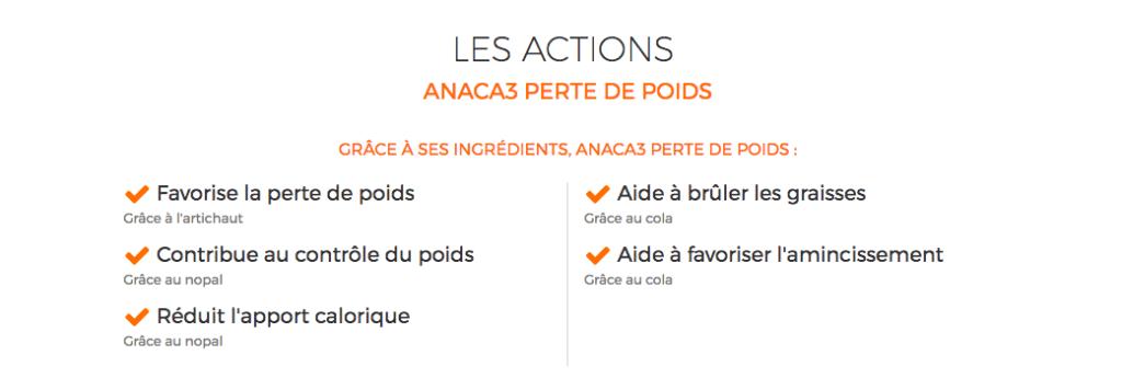 action anaca3