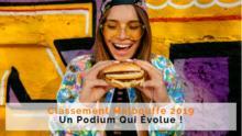 Malbouffe : classement des pires villes de France (Janvier 2019)
